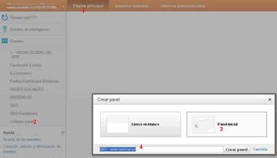 crear paneles analiticos marketing online